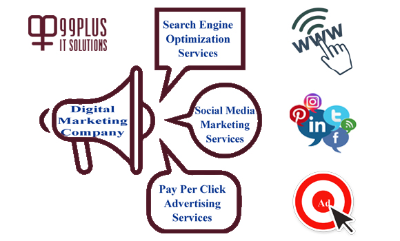 Best Digital Marketing Services Company Los Angeles (LA)