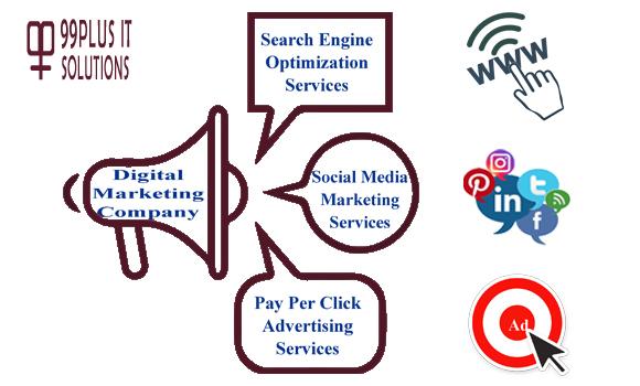 Best Digital Marketing Services Company Los Angeles (LA)